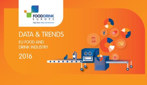 Os números da Indústria alimentar