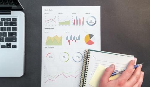 CIP: Estudo antevê quebra de vendas