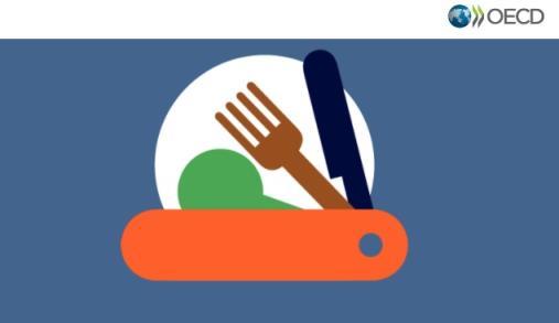 """OCDE defende conceito de """"sistemas alimentares"""""""